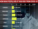 Britain's COVID-19 death toll could DOUBLE to 73,000 by next year if 10% of people catch the virus