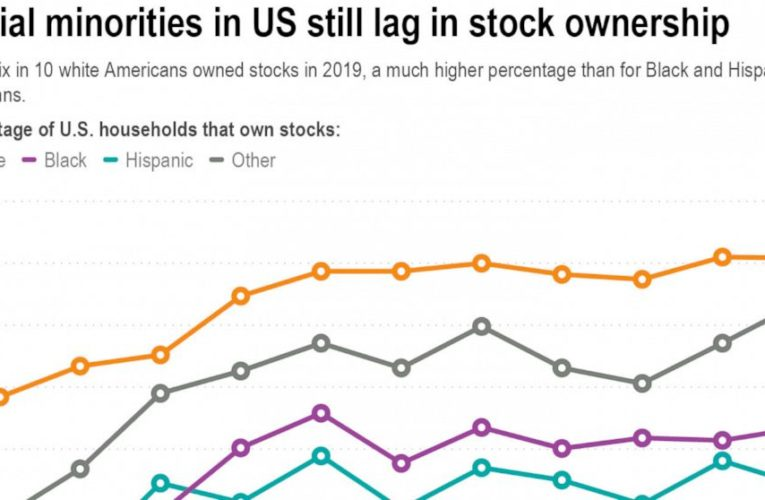 Stocks are soaring, and most Black people are missing out