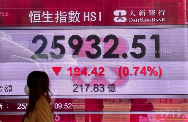 Asia stocks mixed after Wall St slips, China travel curbs